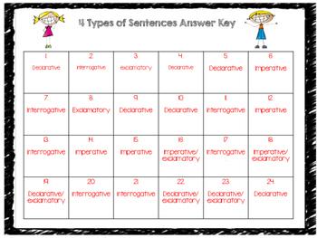 4 Types of Sentences Task Cards