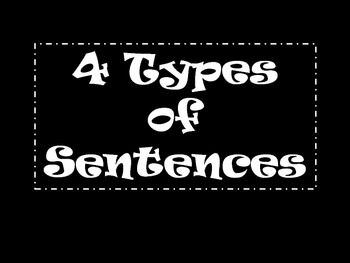 4 Types of Sentences with Examples