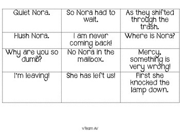 4 Types of Sentences with Noisy Nora