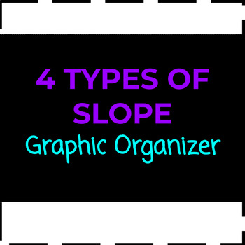 4 Types of Slope Graphic Organizer