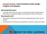 4 Types of Thinking