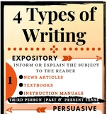 4 Types of Writing Expository Persuasive Narrative Descrip