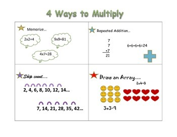 4 Ways to Multiply
