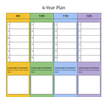 4-Year Plan - High School Special Education