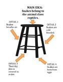 4 legged Stool Main Idea Poster