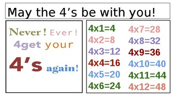 4's Times Table Tricks for the Elementary Classroom by ...