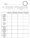 4 sided Polygons (Quadrilaterals)