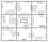4 sided ecosystem vocabulary puzzle