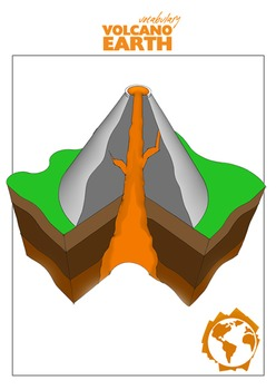 4 slightly different Volcano 3D Sheets