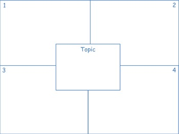 Graphic organizer templates and writing paper for the 4 seasons