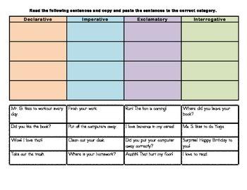 4 types of sentences sort