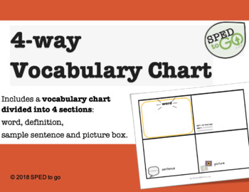 4-way Vocabulary Chart