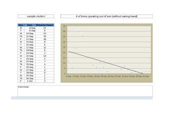 4-week behavior frequency tracking