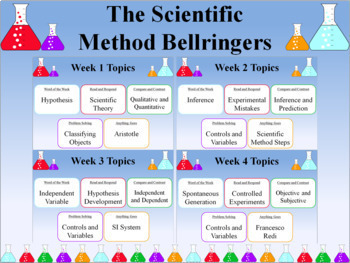 Four weeks of Scientific Method Bell Ringers Warm Ups with Answer Key
