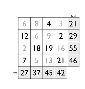 4 x 4 Algebra maths games