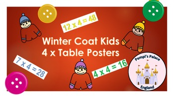 4 x Table Buttoned Winter Coat Posters