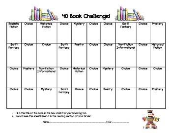 40 Book Challenge **updated**