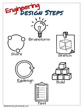 STEM Engineering Design Thinking Challenges (40 Challenges)