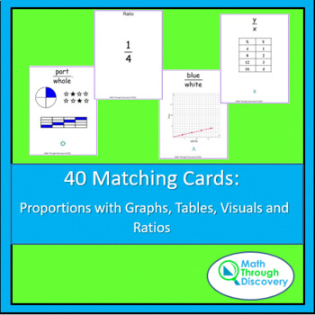 40 Matching Cards:  Proportions through Graphs, Tables, Visuals, and Ratios