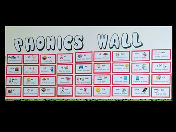 40 PHONICS POSTER A4 CARDS