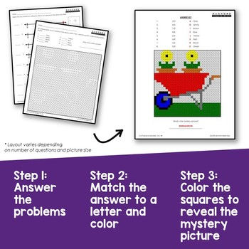 Missing Fractions And Number Lines Matching Worksheets Mystery Pictures