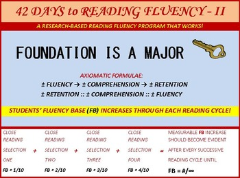 42 Days to Reading Fluency II:(Struggling & Reluctant Readers) Drills 22 - 42!