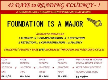 42 Days to Reading Fluency (for Struggling and Reluctant Readers) Drills 1-21!