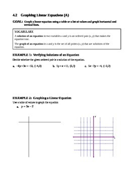 4.2 Graphing Linear Equations (A)