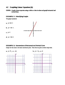 4.2 Graphing Linear Equations (Day 2)