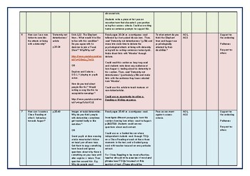 42 lesson scheme of work for R.J.Palacio's 'Wonder'