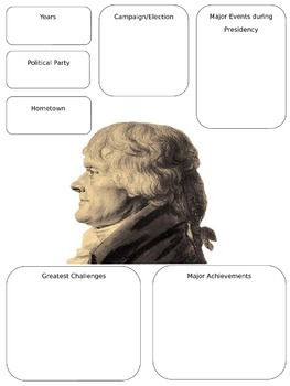 43 Graphic Organizers for the Presidents of the United States