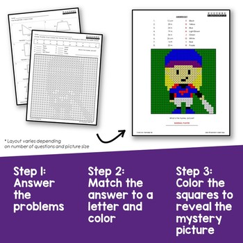 Find the Perimeter Worksheets, Various Shapes/Polygons