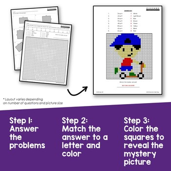 Find The Area Of A Rectangle Worksheets, 3rd Grade Area Activities