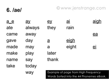 44 Phonemes: 5 eBooks with Word Lists arranged by Phonemes & their Spellings