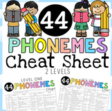 44 Phonemes Cheat Sheet - 2 Levels: with Graphemes and Examples