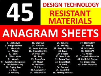 45 Anagram Sheets Resistant Materials Wood-Shop Literacy Keyword Starters