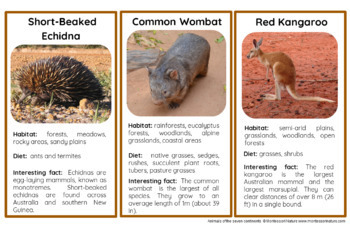 45 Animals of Australia and Oceania - Nomenclature and Information Cards