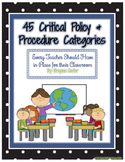 45 Critical Policy & Procedure Categories Every Teacher Sh
