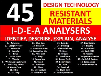 45 IDEA Analysers Resistant Materials Wood-Shop Literacy Keyword Starters