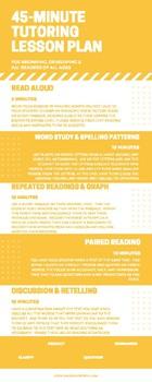 45-Minute Reading Tutoring Lesson Plan