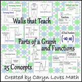 Parts of a Graph and Functions~45 Walls That Teach Algebra