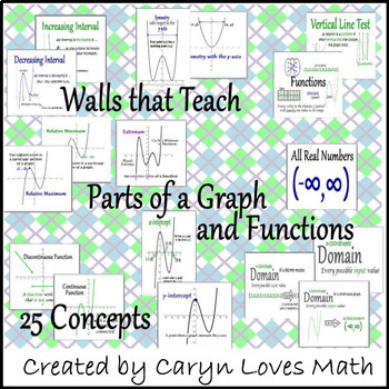 Parts of a Graph and Functions~45 Walls That Teach Algebra Posters