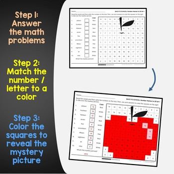 Back to School Number Words Coloring Sheets, Mystery Pictures