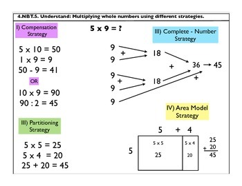 4/5.NBT.5 Multiply whole numbers using different strategies.