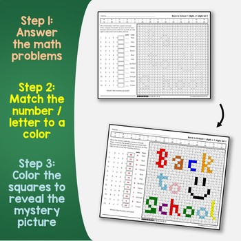 Back to School 1-Digit by 1-Digit Multiplication Coloring Pages
