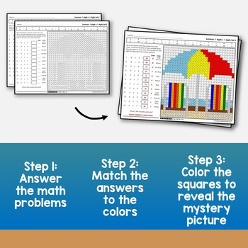 Summer Multiplication Coloring Activity, Fun Summer Worksheets