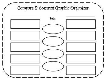48 Compare & Contrast Task Cards