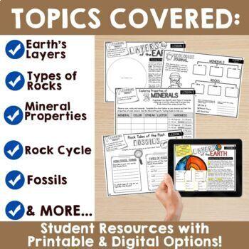 Rocks and Minerals Unit (Google Classroom Compatible)