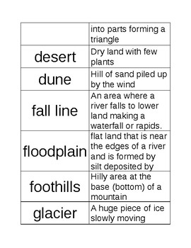 48 Landforms Words and Definitions for Word Wall or Bulletin Board!!