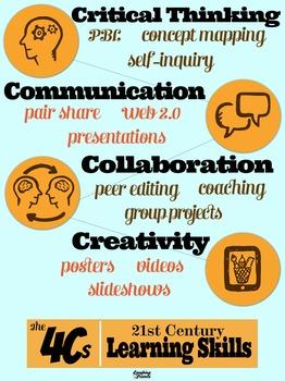 4Cs Idea Poster (21st Century Skills)
